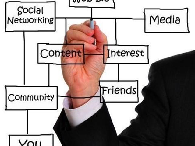 Znanja za digitalno komuniciranje